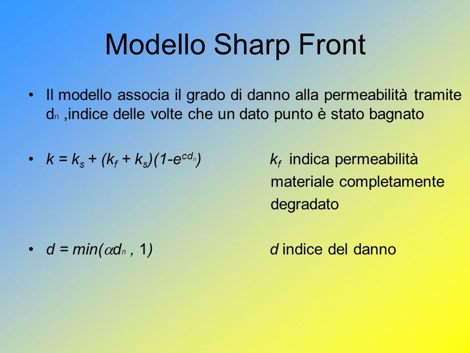 Modello Sharp Front Il modello associa il grado di danno alla permeabilità tramite dn ,indice delle volte che un dato punto è stato bagnato.