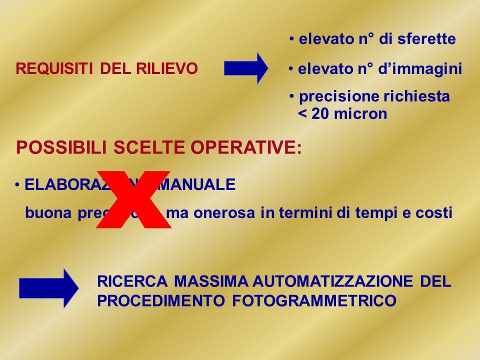 x POSSIBILI SCELTE OPERATIVE: elevato n° di sferette