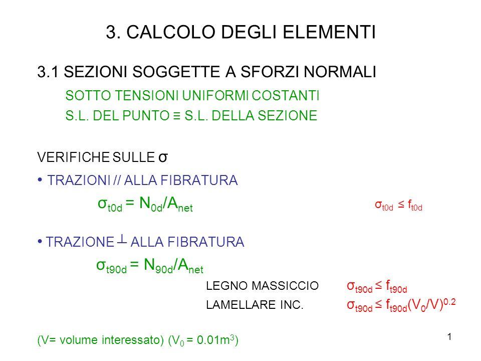 3. CALCOLO DEGLI ELEMENTI