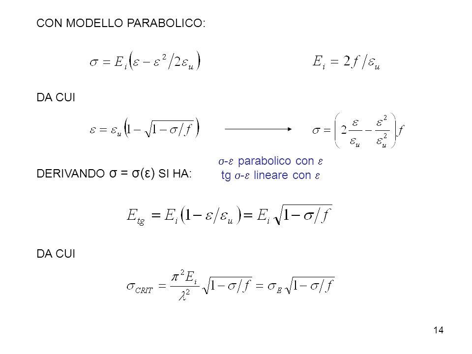 s-e parabolico con e tg s-e lineare con e