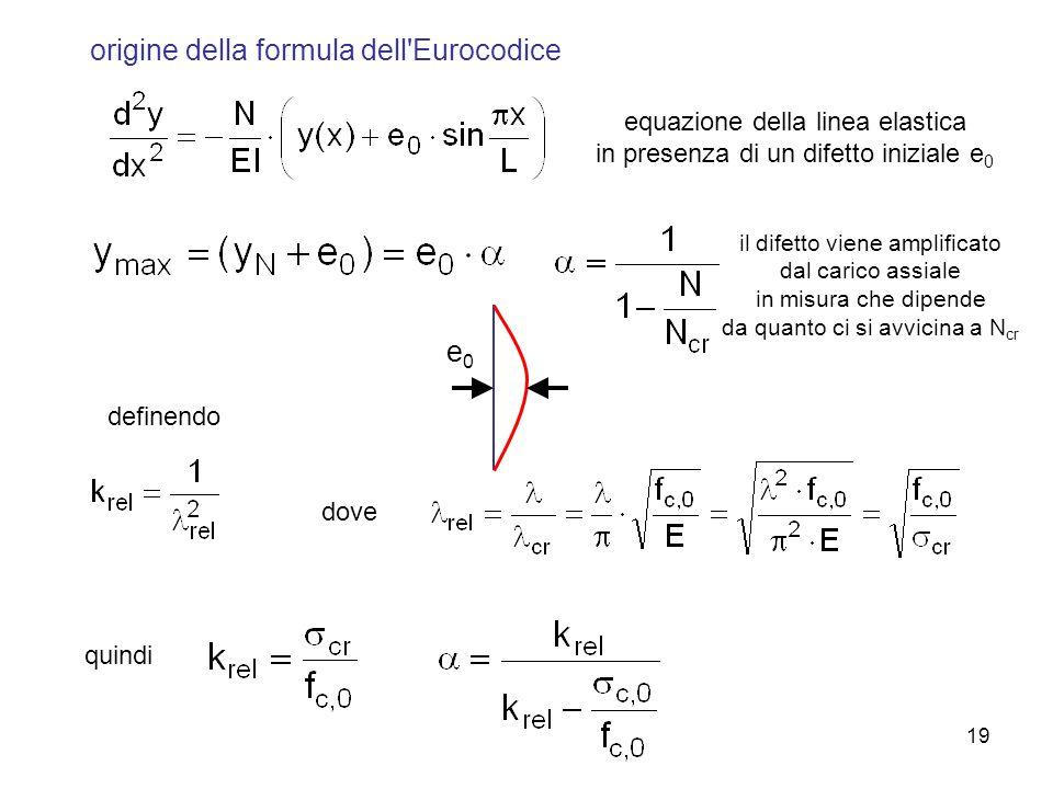 origine della formula dell Eurocodice