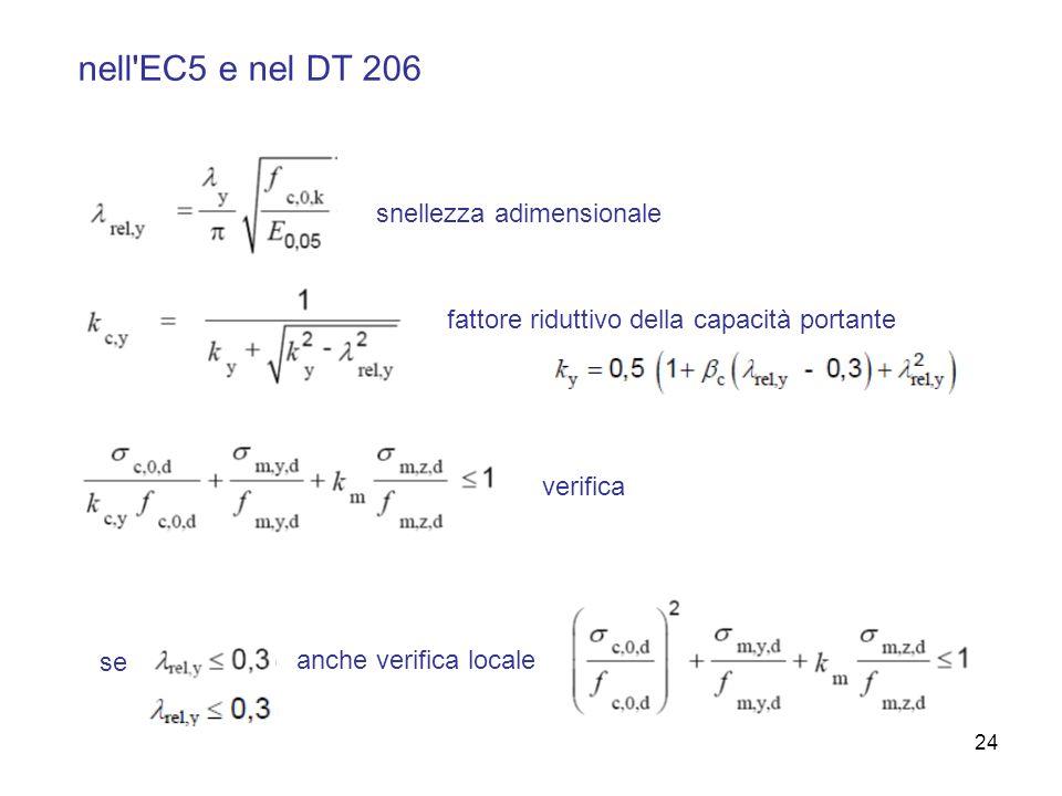 nell EC5 e nel DT 206 snellezza adimensionale