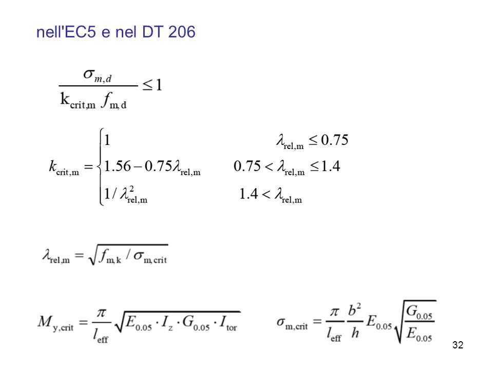 nell EC5 e nel DT 206
