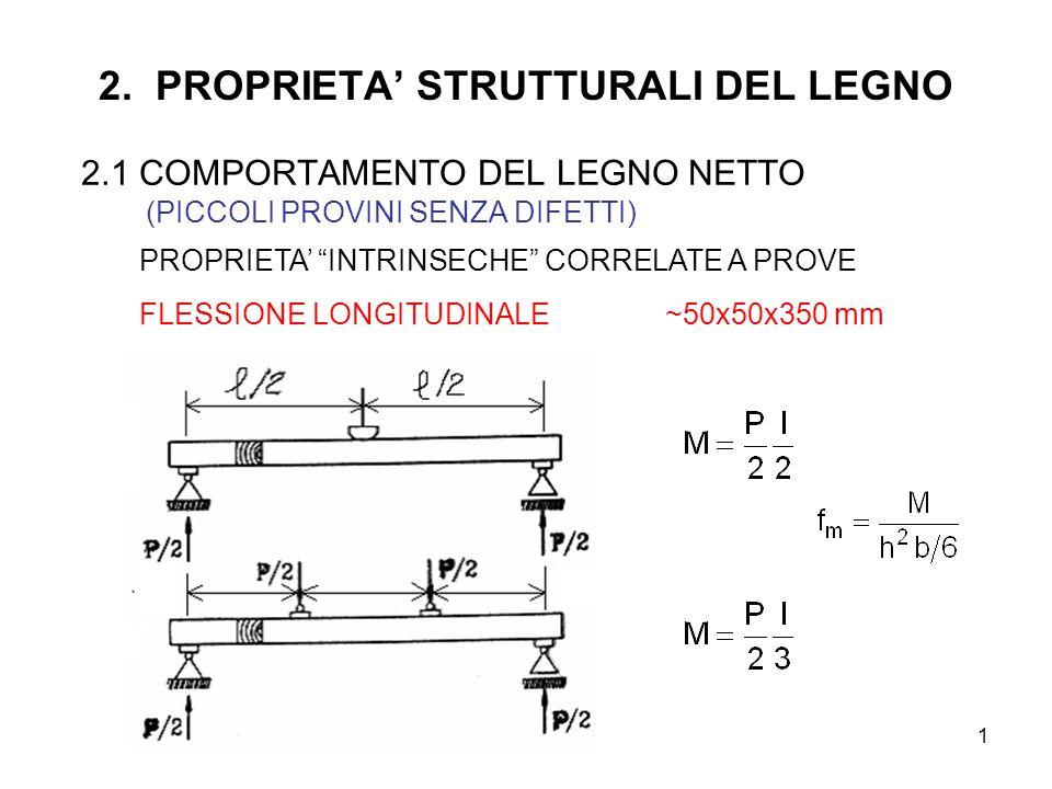 2. PROPRIETA' STRUTTURALI DEL LEGNO