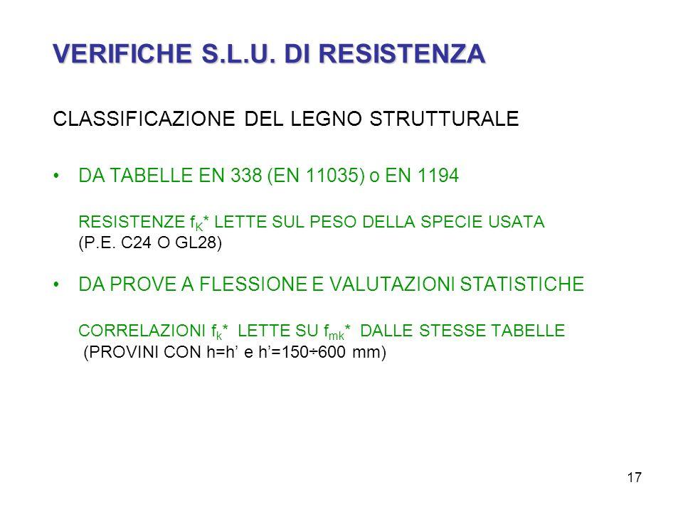 VERIFICHE S.L.U. DI RESISTENZA CLASSIFICAZIONE DEL LEGNO STRUTTURALE