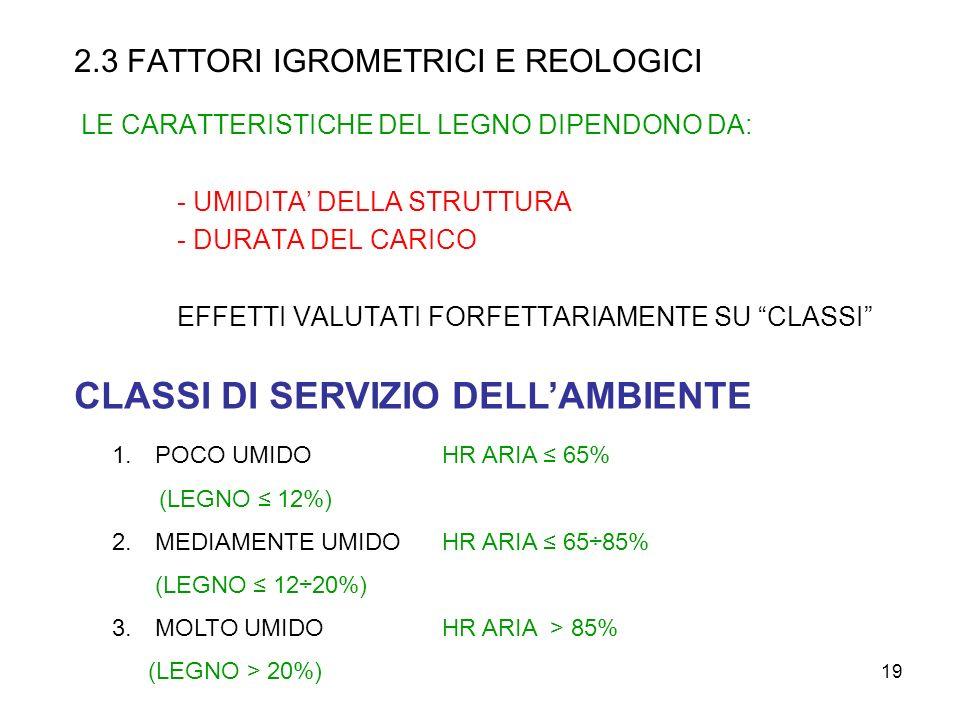 2.3 FATTORI IGROMETRICI E REOLOGICI