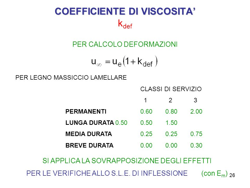 COEFFICIENTE DI VISCOSITA' kdef