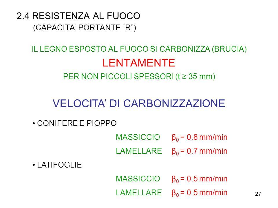 2.4 RESISTENZA AL FUOCO (CAPACITA' PORTANTE R )