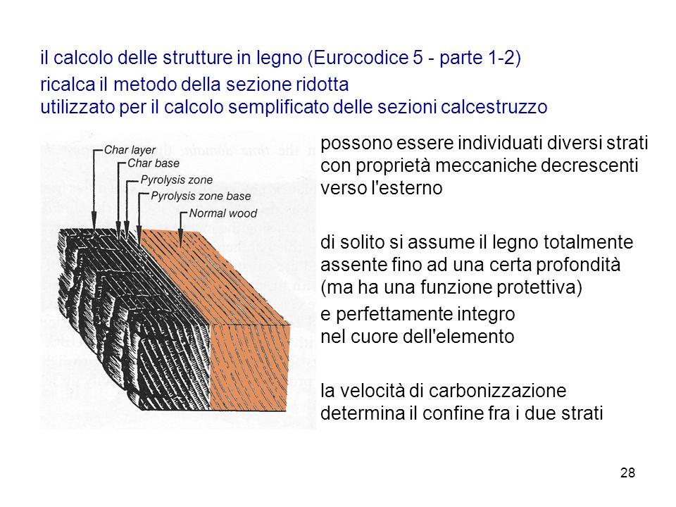 il calcolo delle strutture in legno (Eurocodice 5 - parte 1-2)