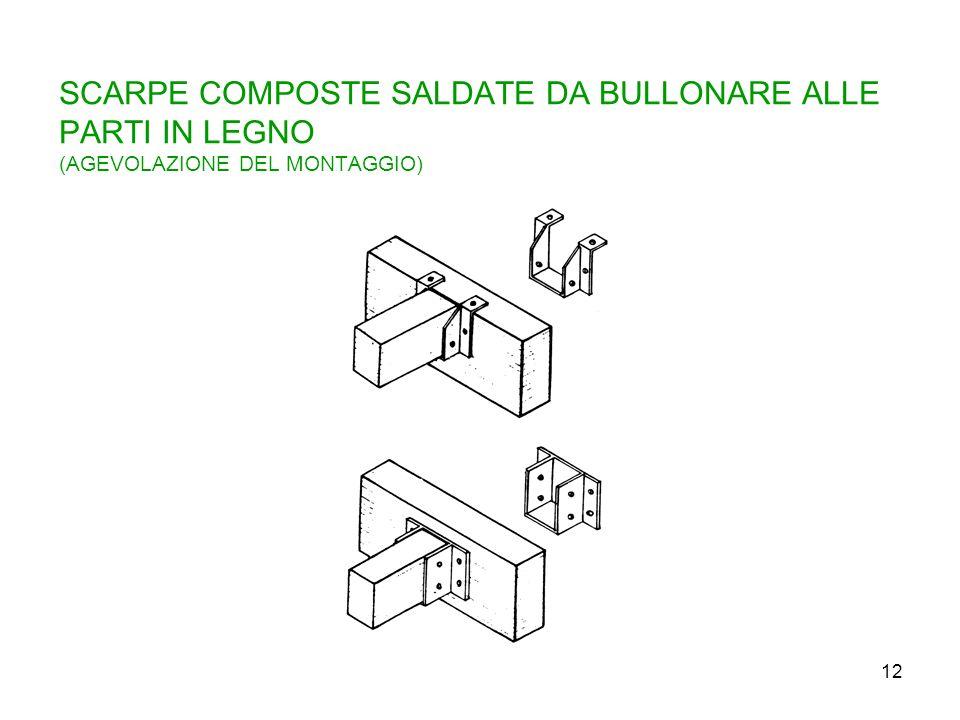 SCARPE COMPOSTE SALDATE DA BULLONARE ALLE PARTI IN LEGNO (AGEVOLAZIONE DEL MONTAGGIO)