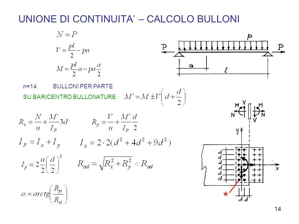 UNIONE DI CONTINUITA' – CALCOLO BULLONI