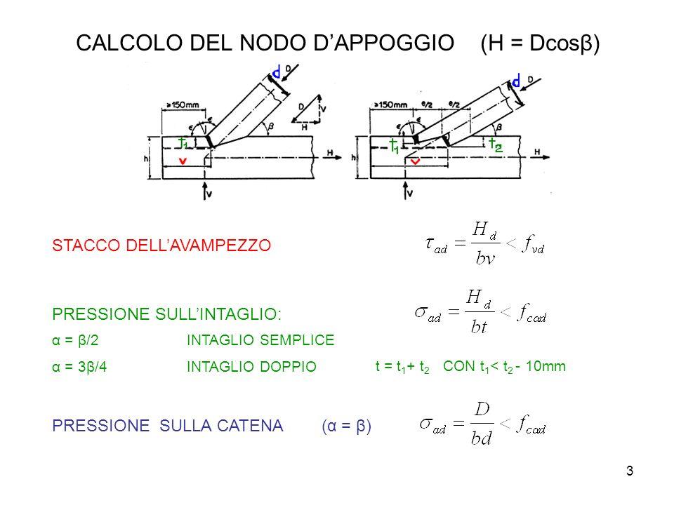 CALCOLO DEL NODO D'APPOGGIO (H = Dcosβ)
