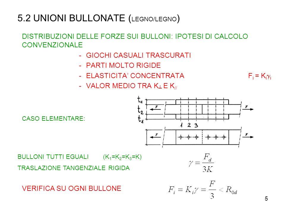 5.2 UNIONI BULLONATE (LEGNO/LEGNO)