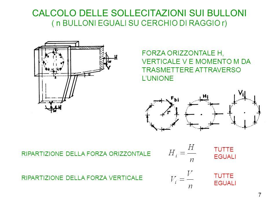 CALCOLO DELLE SOLLECITAZIONI SUI BULLONI ( n BULLONI EGUALI SU CERCHIO DI RAGGIO r)
