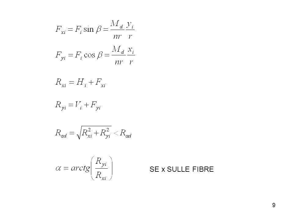SE x SULLE FIBRE