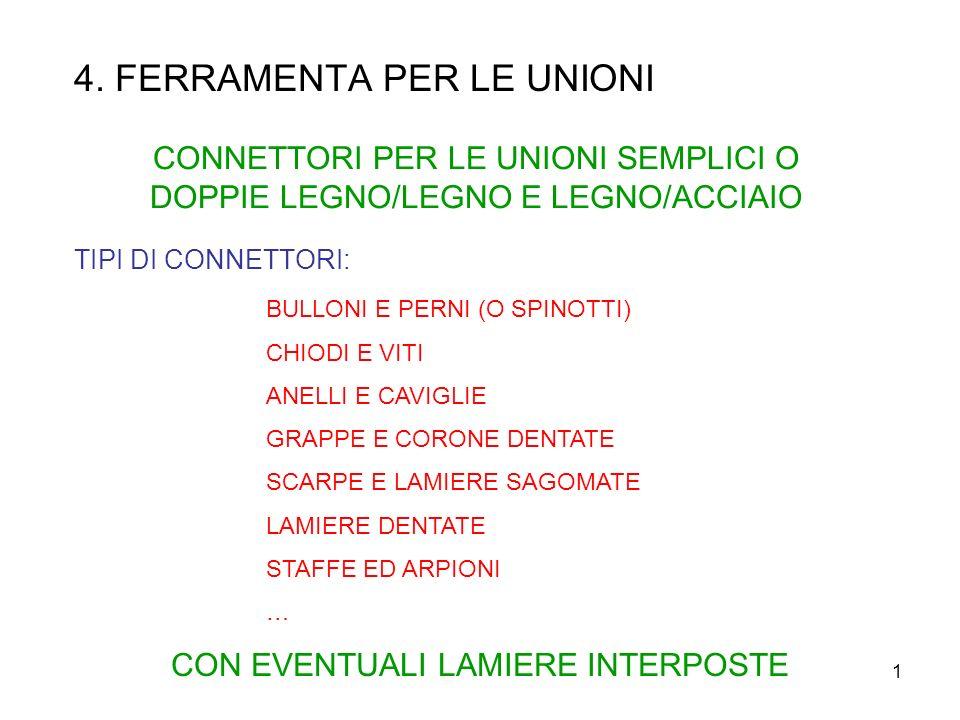 4. FERRAMENTA PER LE UNIONI