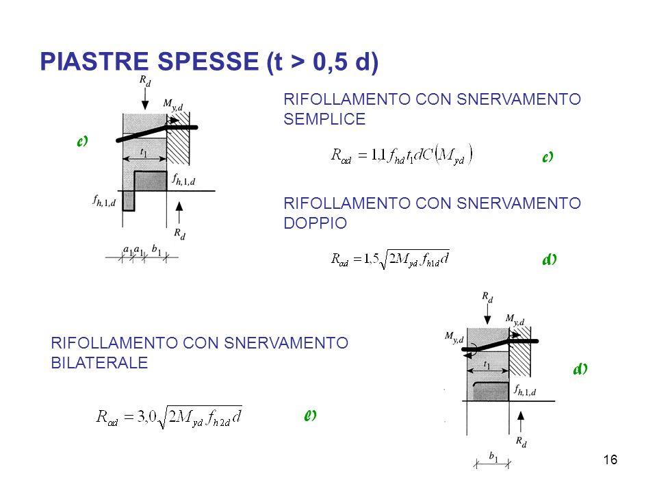 PIASTRE SPESSE (t > 0,5 d)