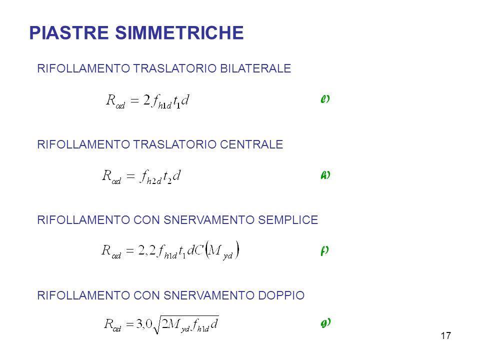 PIASTRE SIMMETRICHE RIFOLLAMENTO TRASLATORIO BILATERALE l)