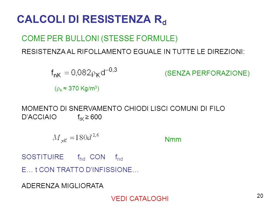 CALCOLI DI RESISTENZA Rd