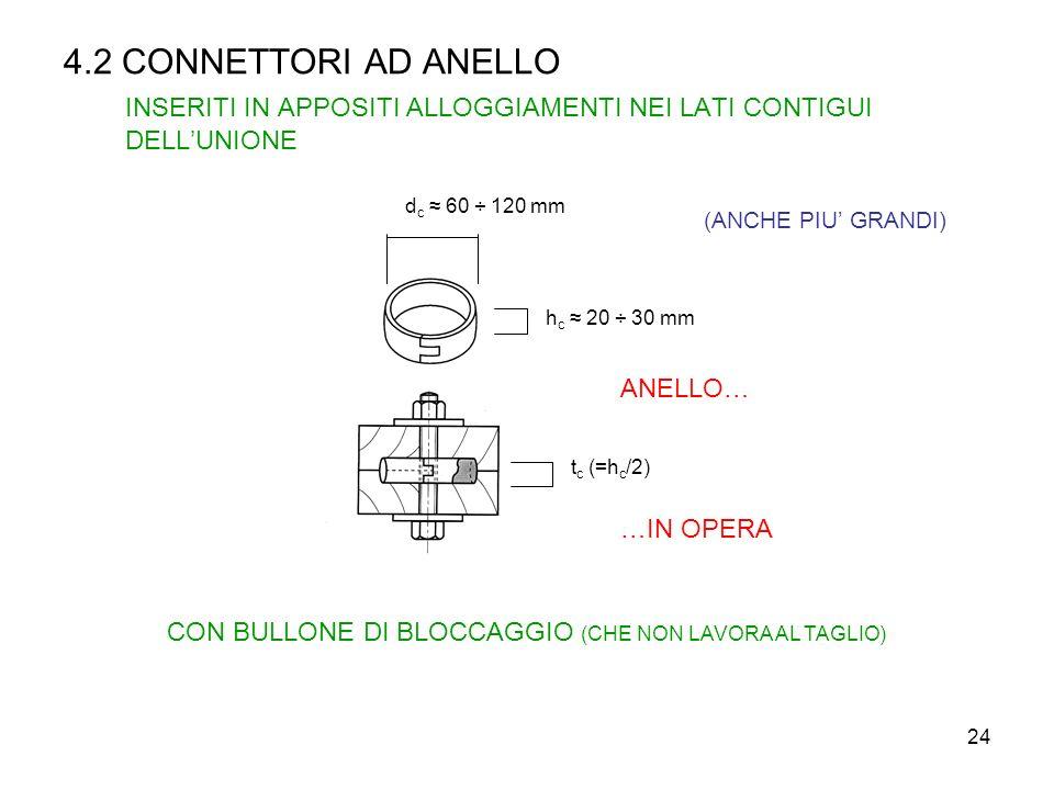 CON BULLONE DI BLOCCAGGIO (CHE NON LAVORA AL TAGLIO)