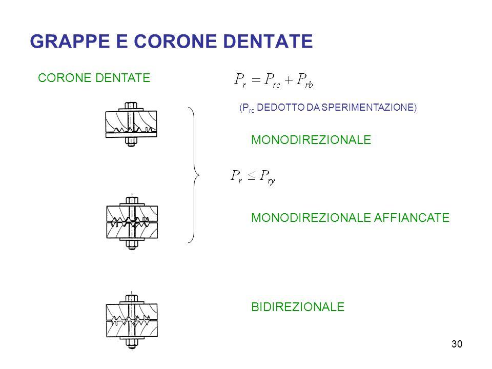 GRAPPE E CORONE DENTATE
