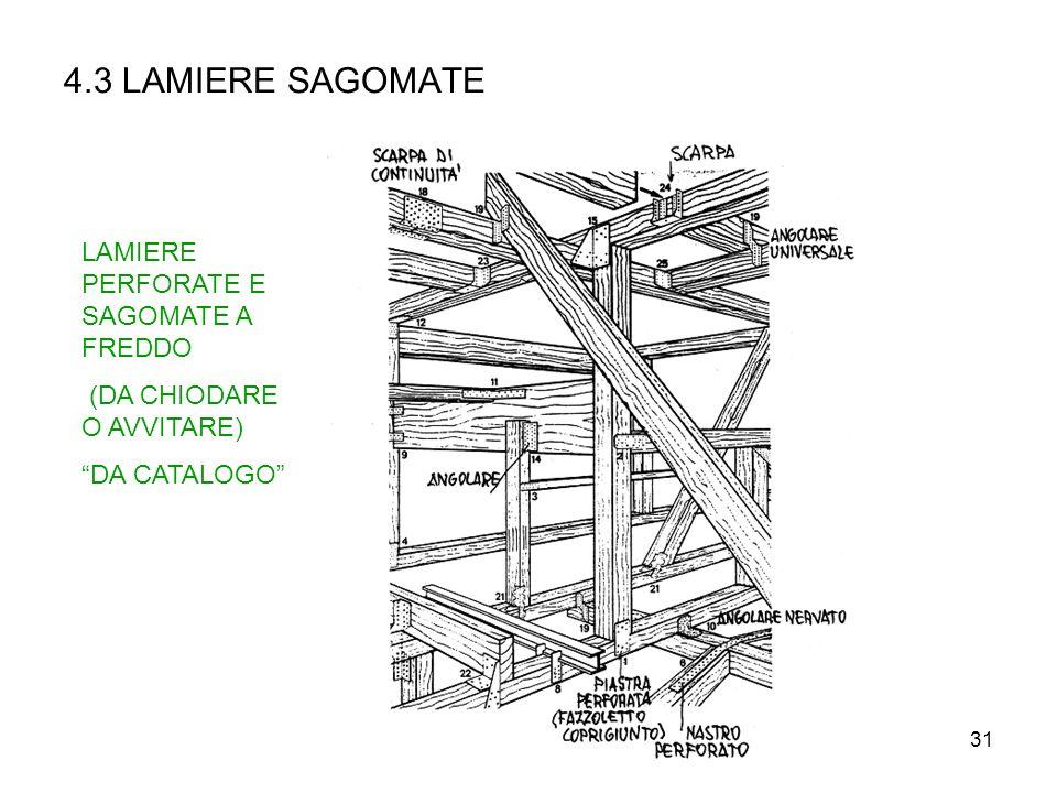 4.3 LAMIERE SAGOMATE LAMIERE PERFORATE E SAGOMATE A FREDDO