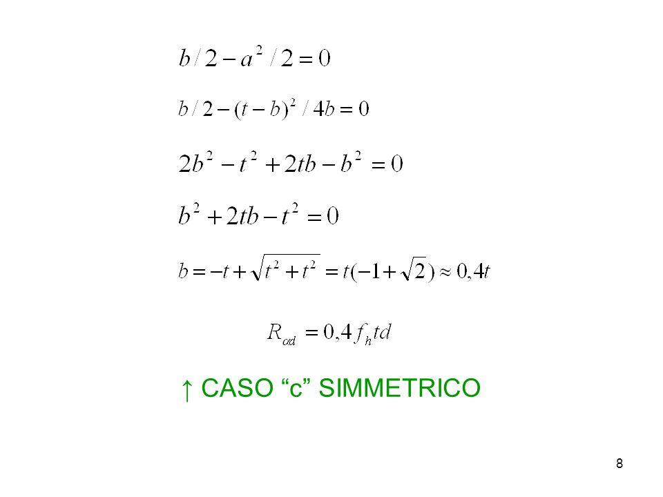 ↑ CASO c SIMMETRICO