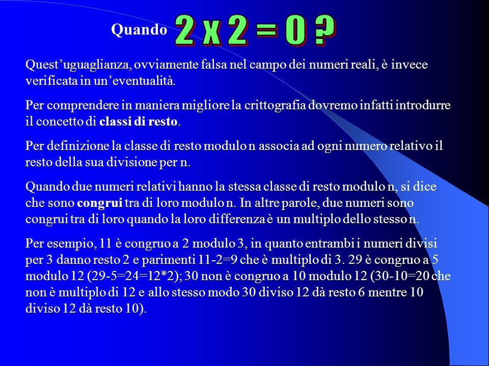 Quando 2 x 2 = 0 Quest'uguaglianza, ovviamente falsa nel campo dei numeri reali, è invece verificata in un'eventualità.
