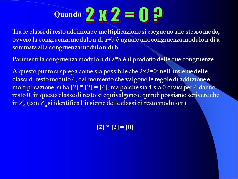 Quando 2 x 2 = 0