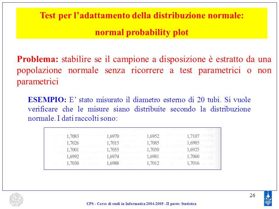 Test per l'adattamento della distribuzione normale: