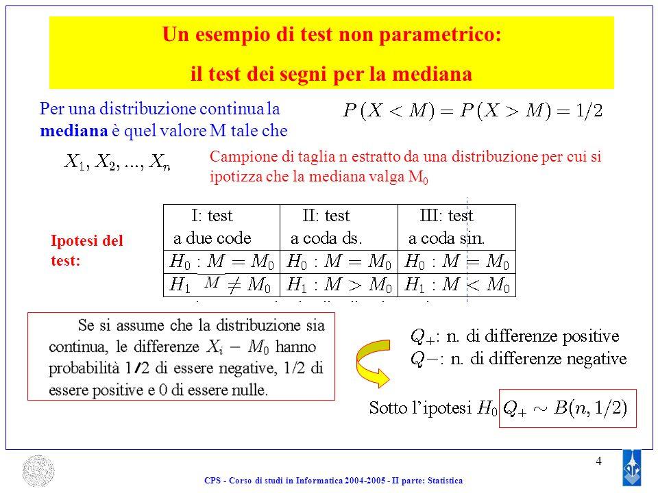 Un esempio di test non parametrico: il test dei segni per la mediana