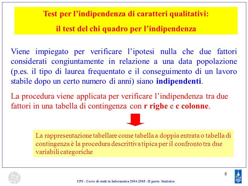 Test per l'indipendenza di caratteri qualitativi: