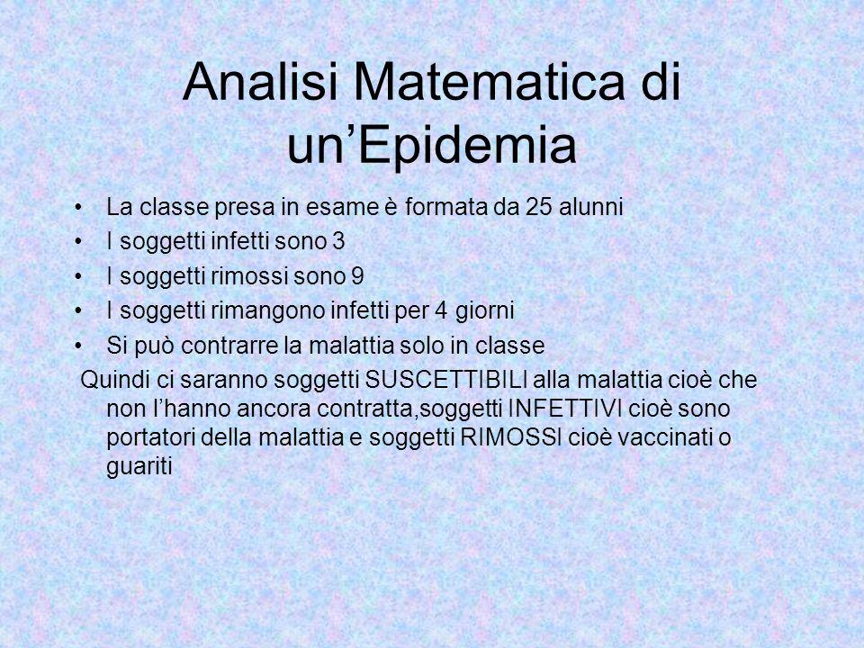 Analisi Matematica di un'Epidemia