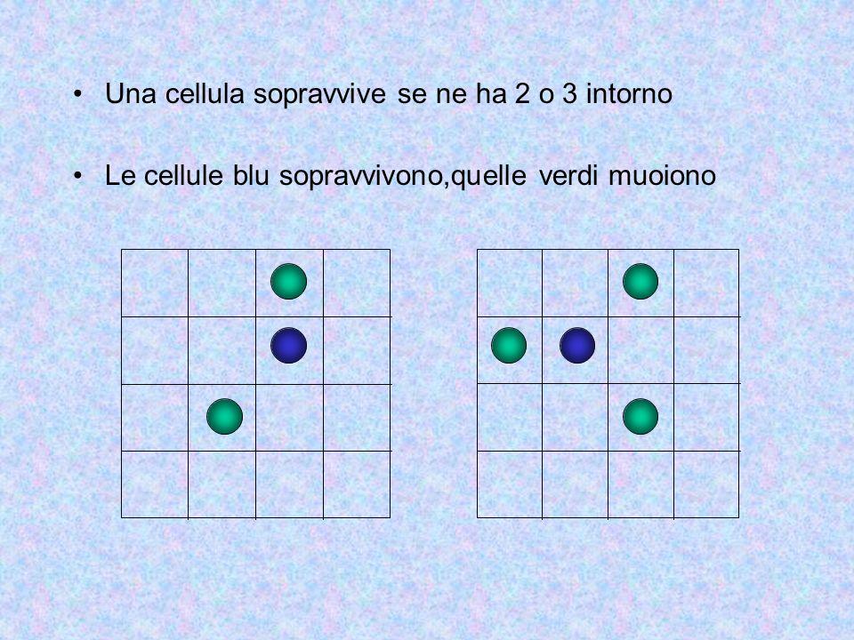 Una cellula sopravvive se ne ha 2 o 3 intorno
