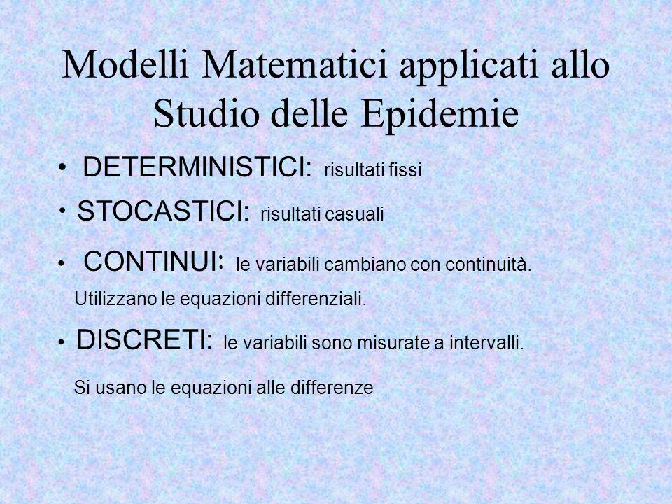 Modelli Matematici applicati allo Studio delle Epidemie