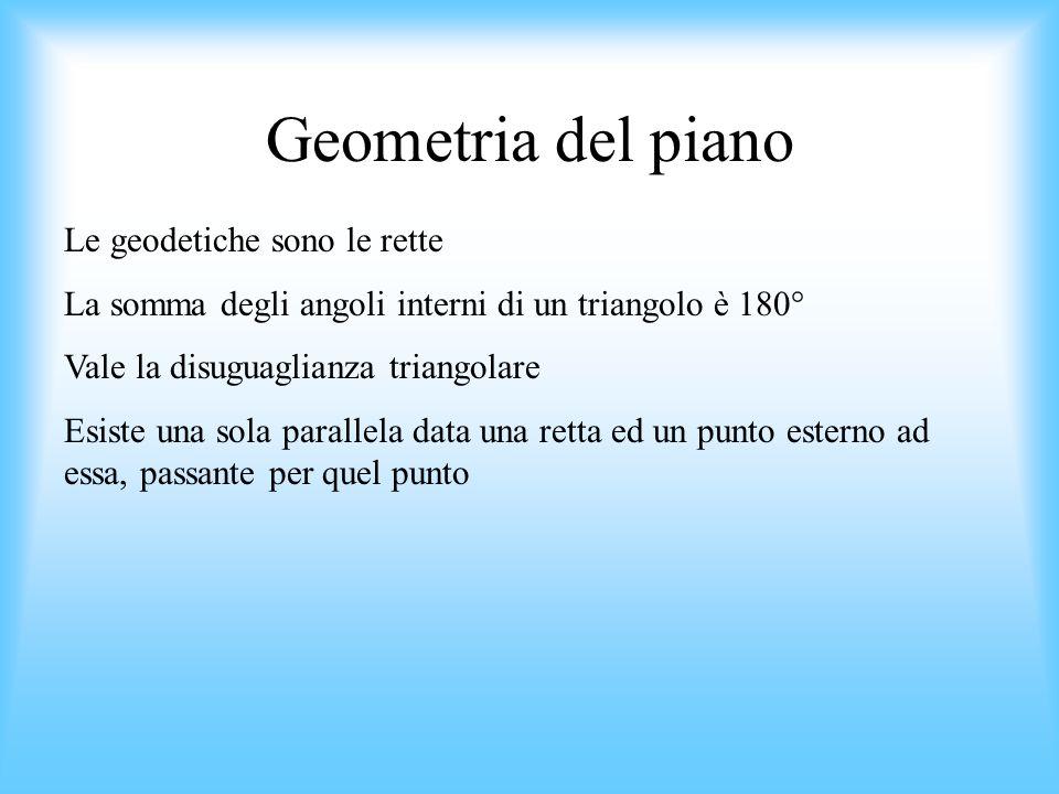 Geometria del piano Le geodetiche sono le rette