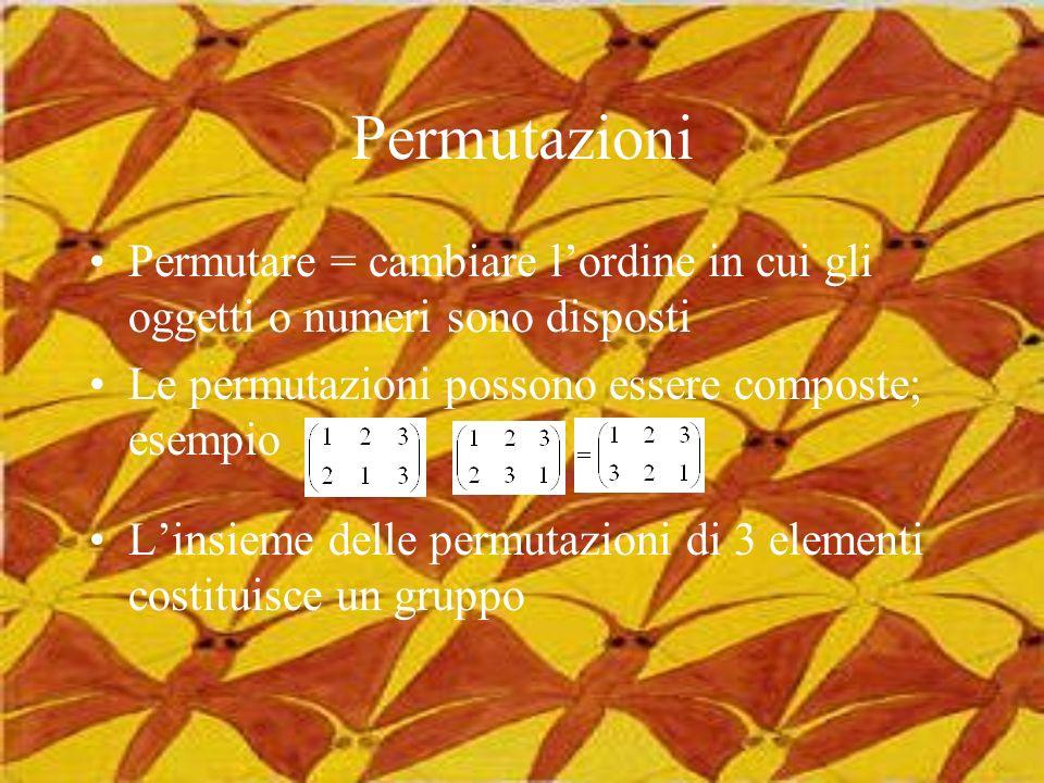Permutazioni Permutare = cambiare l'ordine in cui gli oggetti o numeri sono disposti. Le permutazioni possono essere composte; esempio.