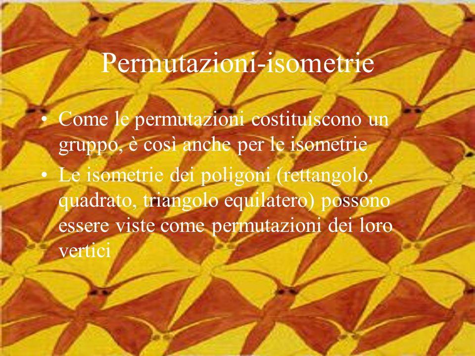 Permutazioni-isometrie