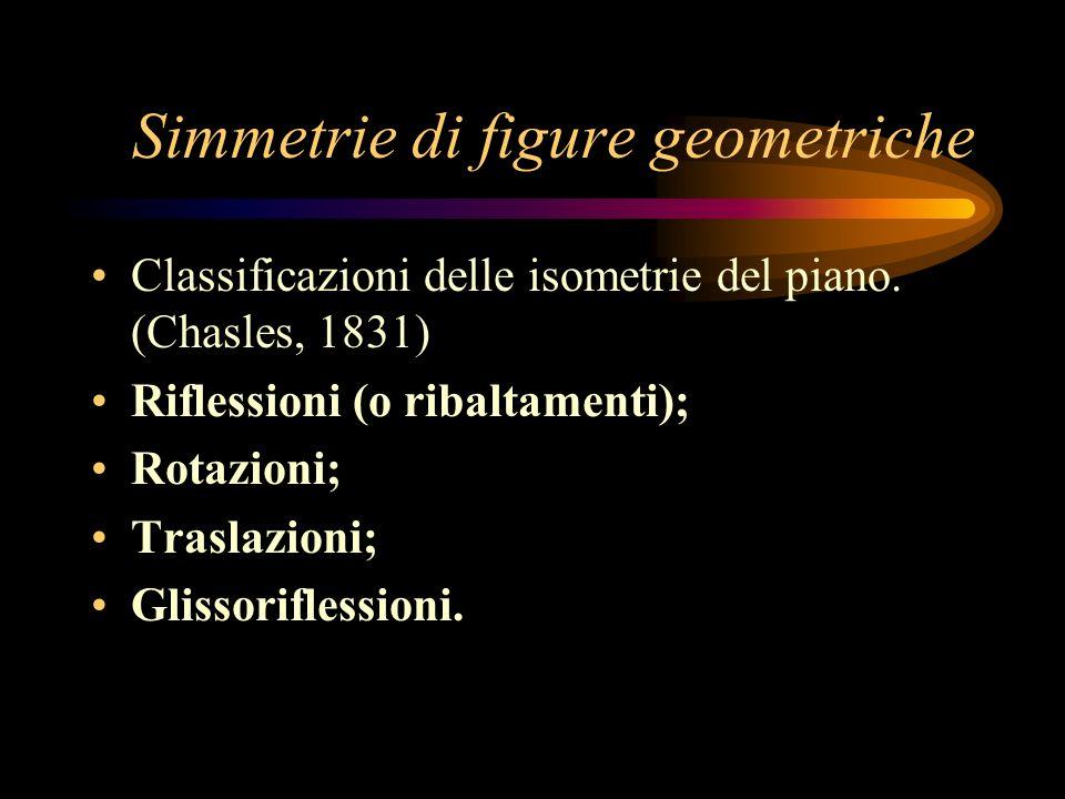 Simmetrie di figure geometriche