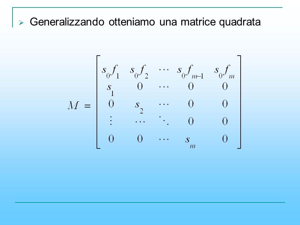 Generalizzando otteniamo una matrice quadrata