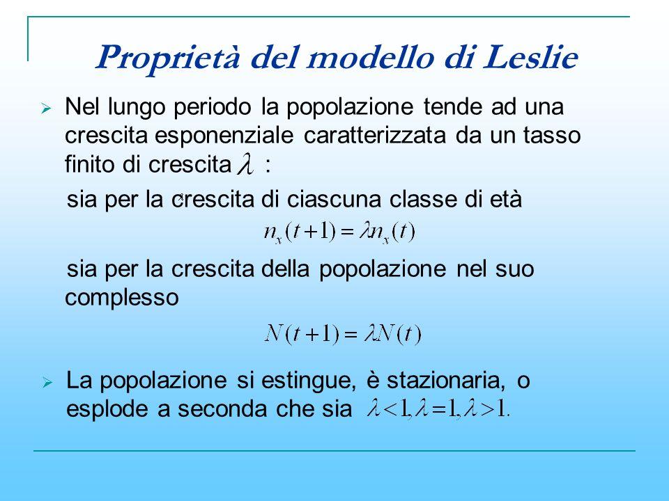 Proprietà del modello di Leslie