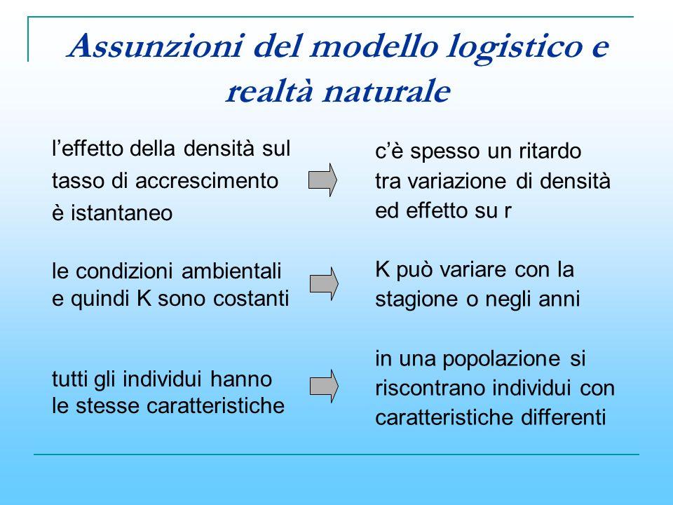 Assunzioni del modello logistico e realtà naturale
