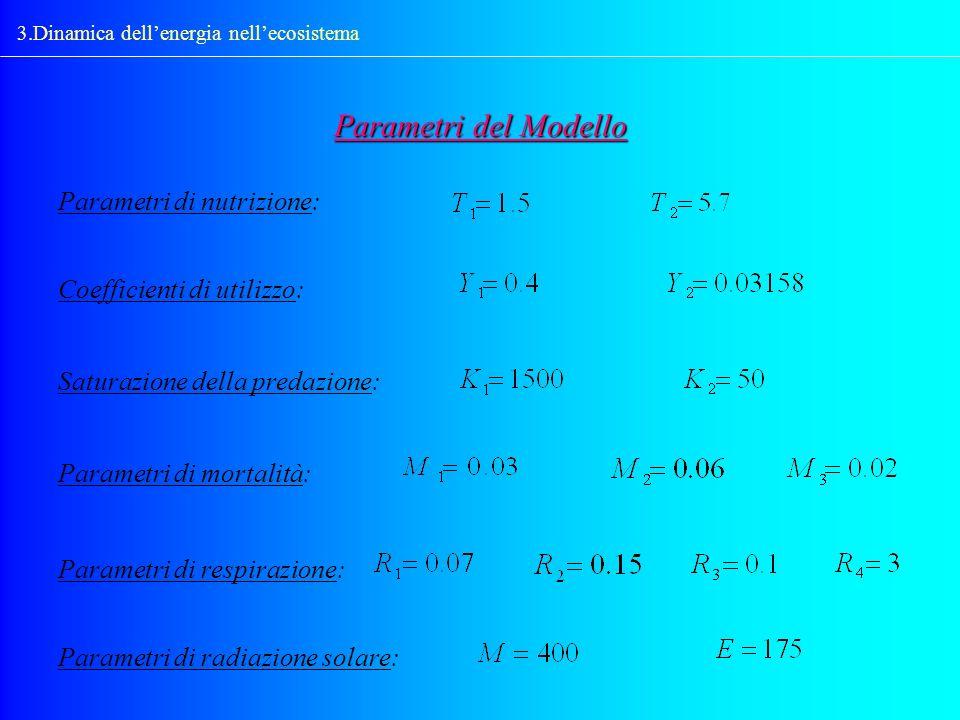 Parametri del Modello Parametri di nutrizione: