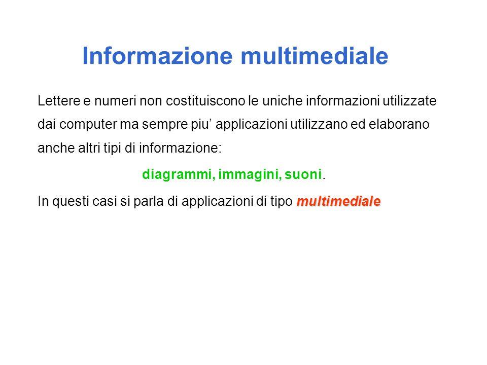 Informazione multimediale