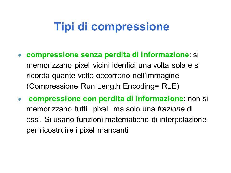 Tipi di compressione