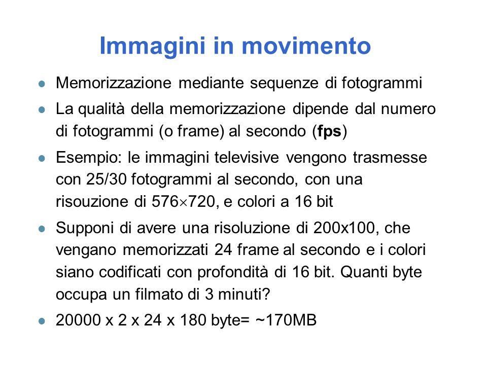 Immagini in movimento Memorizzazione mediante sequenze di fotogrammi