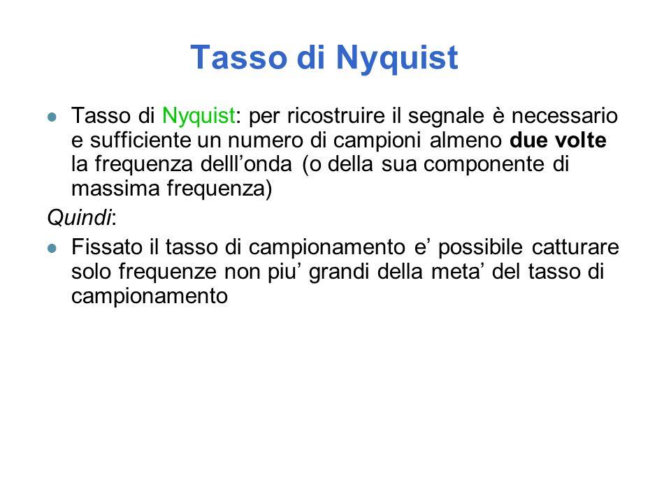 Tasso di Nyquist