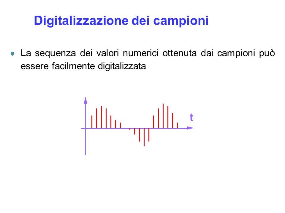 Digitalizzazione dei campioni