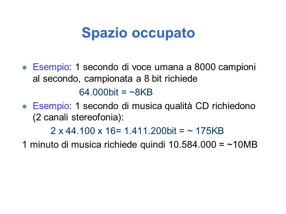 Spazio occupato Esempio: 1 secondo di voce umana a 8000 campioni al secondo, campionata a 8 bit richiede.