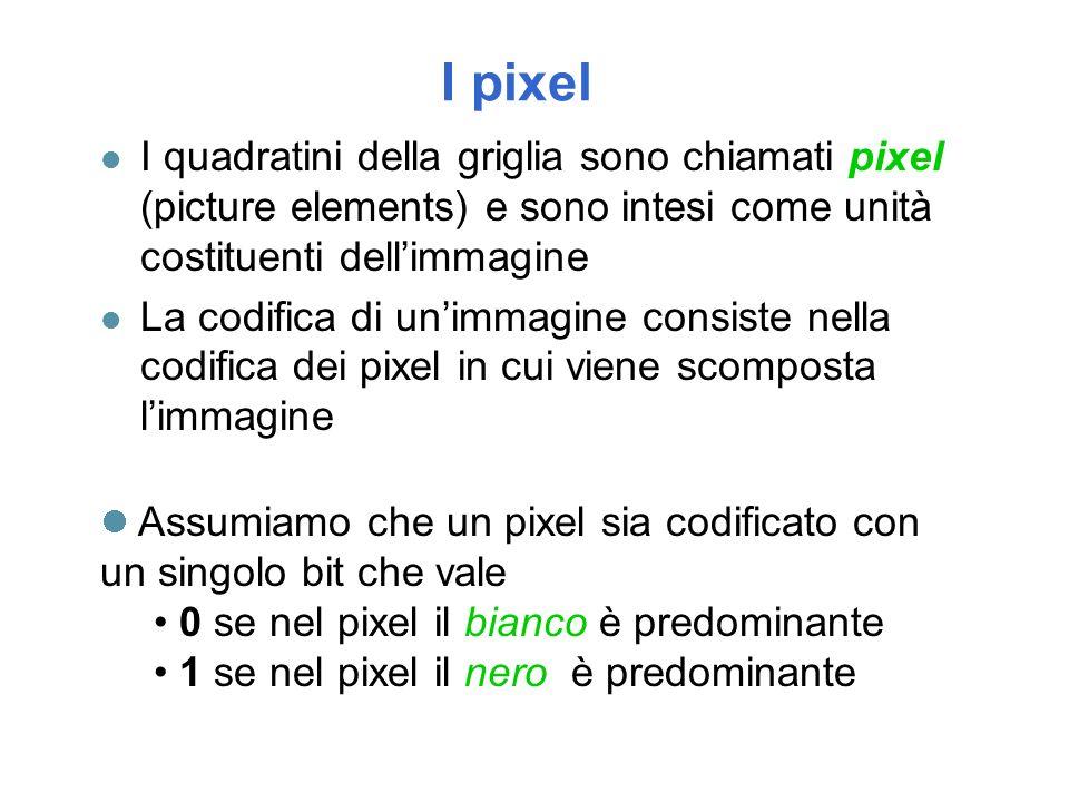 I pixel I quadratini della griglia sono chiamati pixel (picture elements) e sono intesi come unità costituenti dell'immagine.
